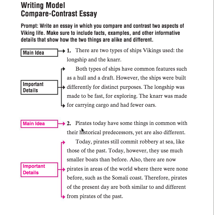 example of a compare and contrast essays