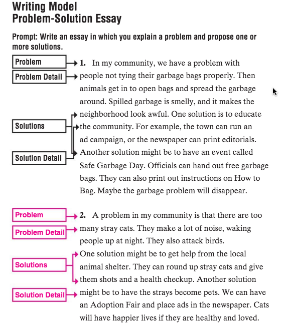 Problem Solving Essay Buy